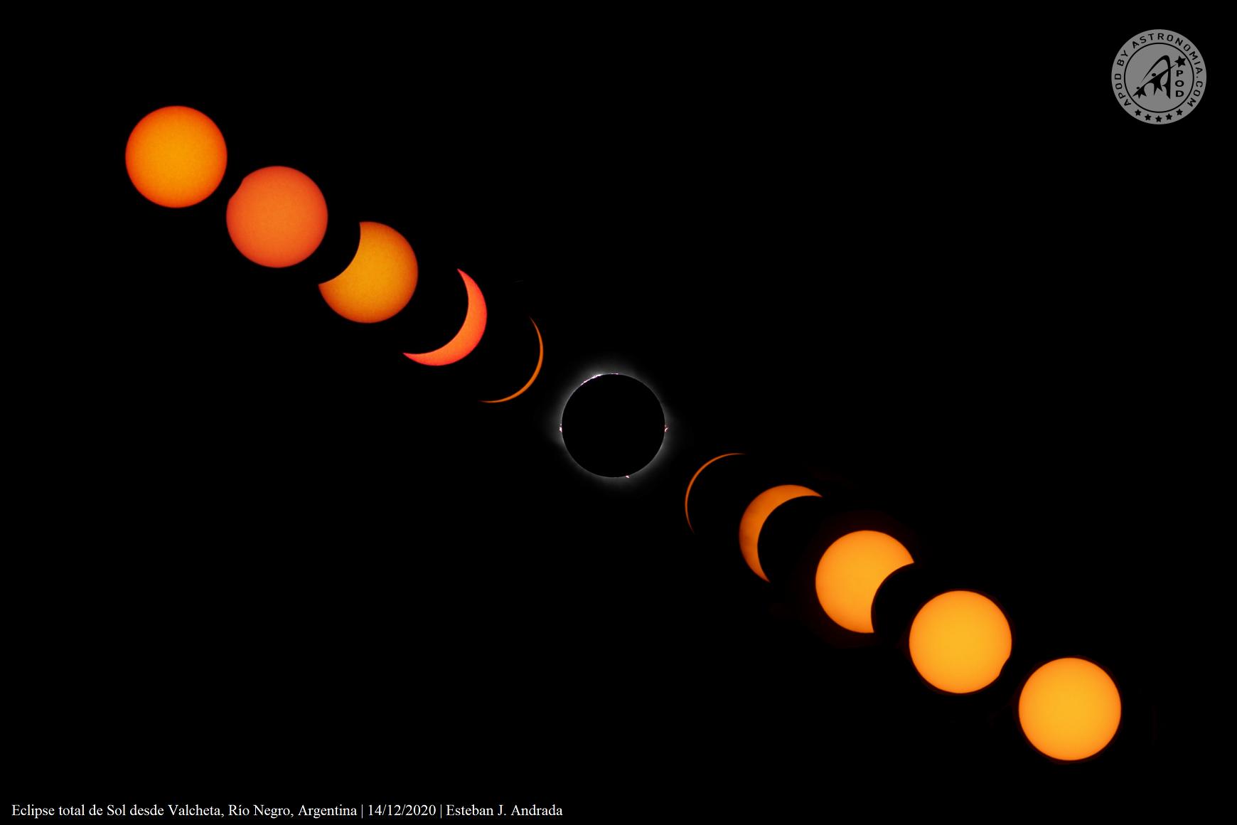 eclissi totale del 14 dicembre