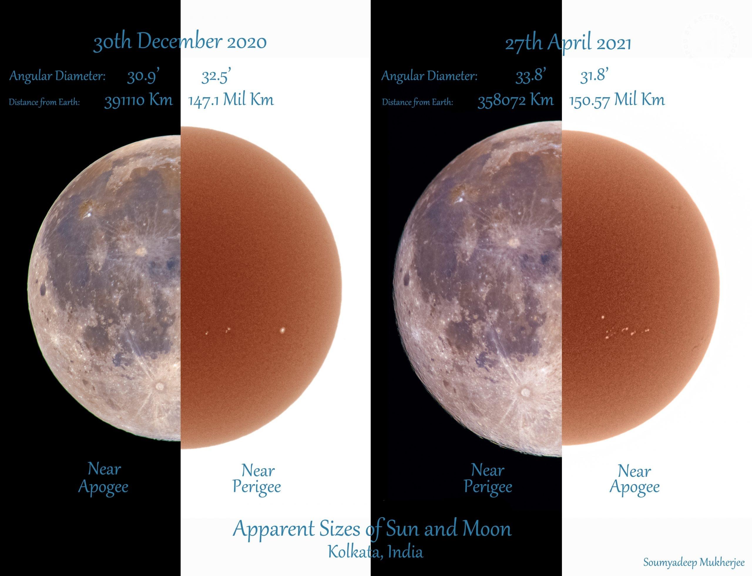 La Battaglia fra Sole e Luna